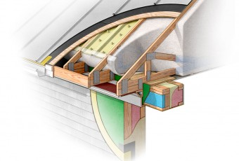 passive houses, best insulation for attic,green home design