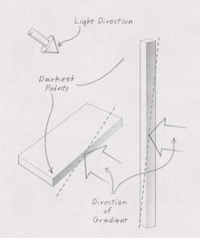 Flat-Shading4